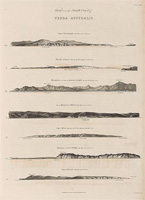 Views on the South Coast of Terra Australis. Plate XVII (8 to 14)